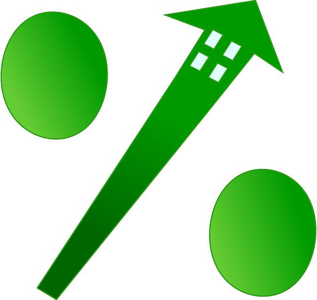 znázornění růstu úrokových sazeb